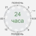 Время Великих