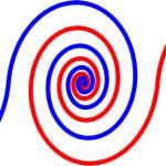 Тройная спираль